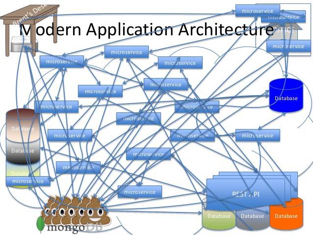 API Gateway là gì? Tại sao một hệ thống lại cần API Gateway? image 1