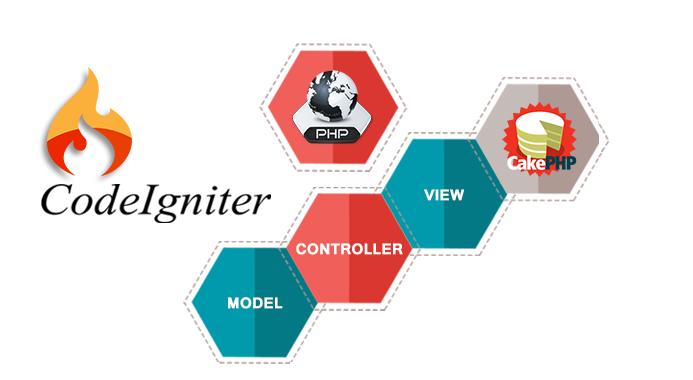 Codeigniter Framework là gì? image 1