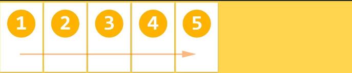 Hướng dẫn sử dụng css flexbox image 1