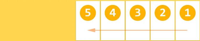 Hướng dẫn sử dụng css flexbox image 2
