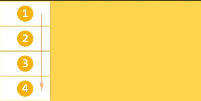 Hướng dẫn sử dụng css flexbox image 3