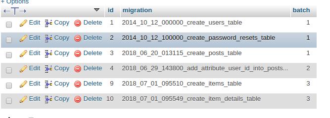 Migration trong Laravel image 1