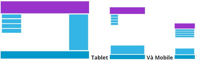 Responsive Web Design là gì? image 1