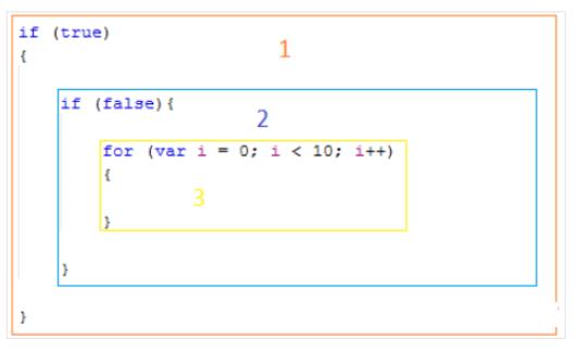 Tính năng hay của ES6(ECMAScript 6) image 2