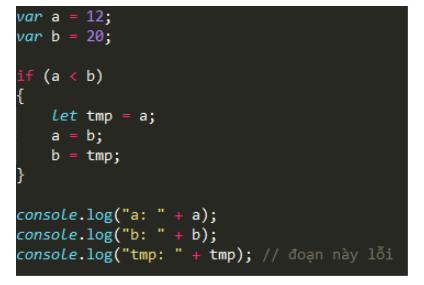 Tính năng hay của ES6(ECMAScript 6) image 4