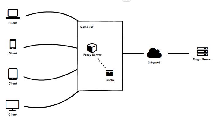 Web cache là gì? image 4